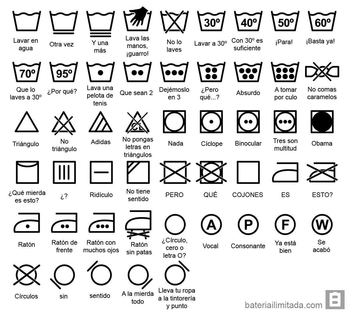 Qu significan los s mbolos de las etiquetas de ropa - Simbolos y su significado ...